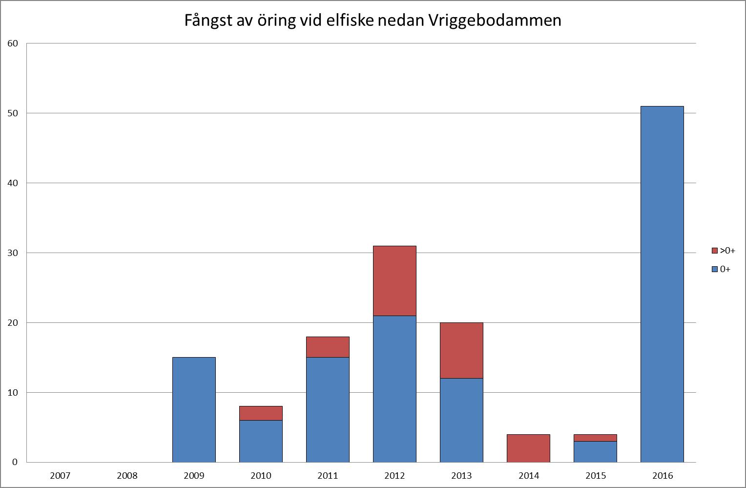 Vriggebo 16